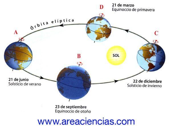 calendario solar