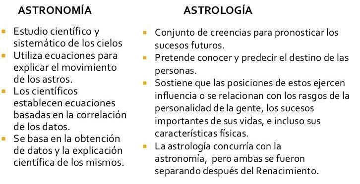 diferencia entre astrologia y astronomia