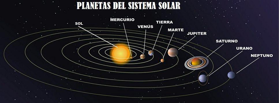 http://www.areaciencias.com/astronomia/imagenes/planetas-del-sistema-solar.jpg