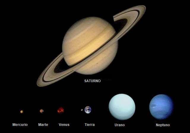 planetas y saturno