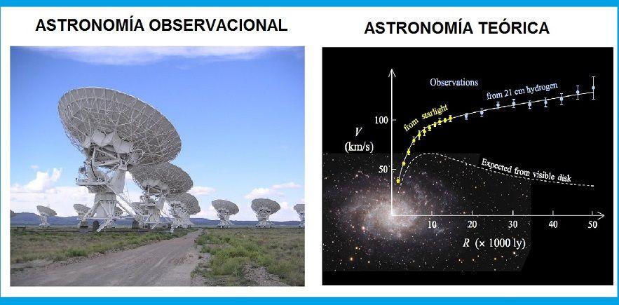 que estudia la astronomia