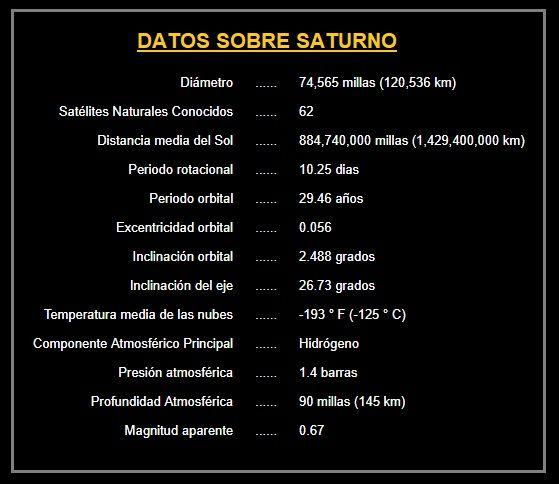 caracteristicas y datos del planeta saturno