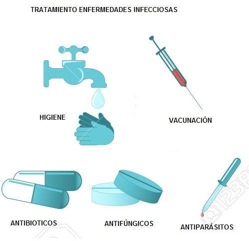 tratamiento enfermedades infecciosas