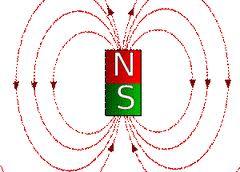 lineas de campo magnetico