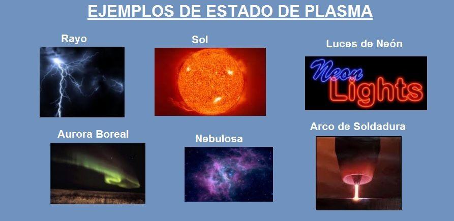 ejemplos de estado de plasma