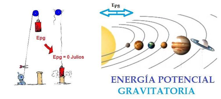 energia potencial gravitatoria