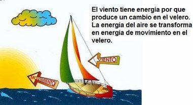 los tipos de energia