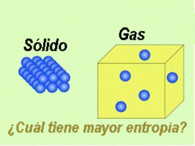 entropia quimica