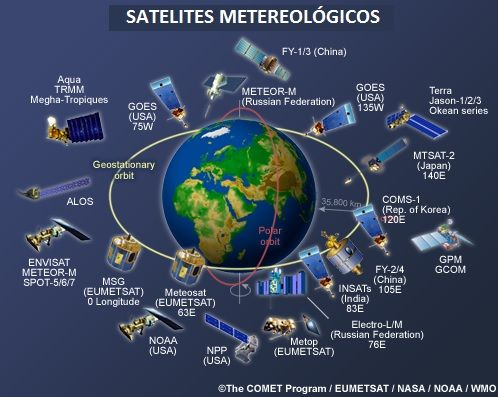 satelites metereologicos