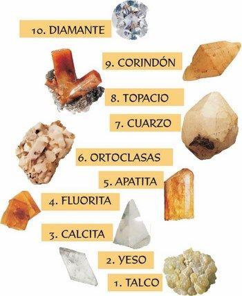 Minerales que son caracteristicas extracci n tipos etc for Como se extrae el marmol