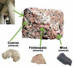 Minerales que son caracteristicas extracci n tipos etc - Propiedades del granito ...