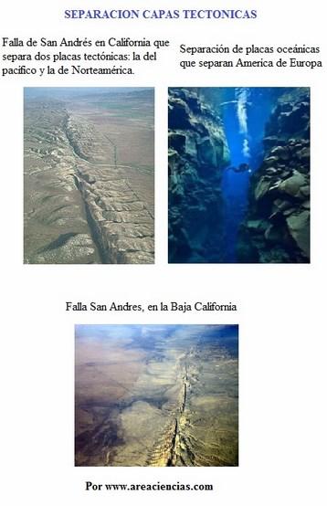 tipos de  placas tectonicas
