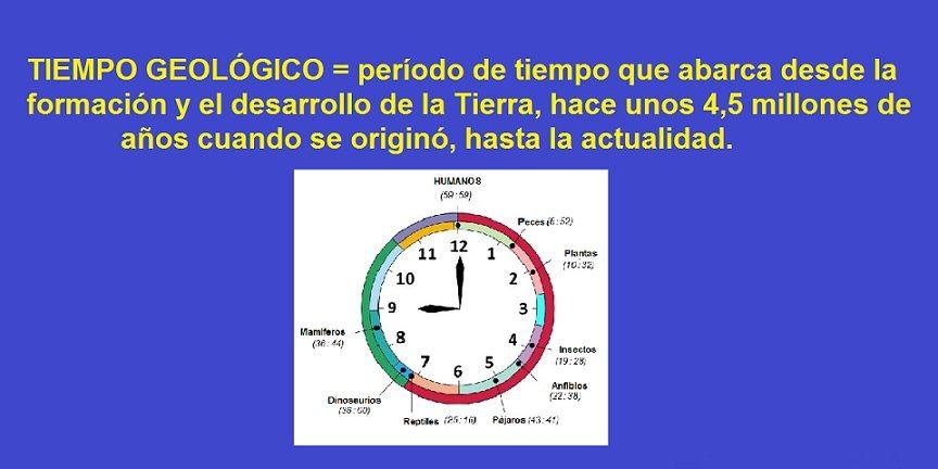 tiempo geologico definicion