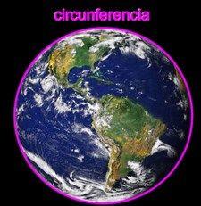circunferencia de la tierra