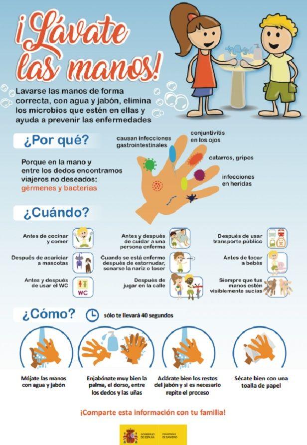 coronavirus niños lavarse las manos