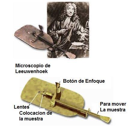 quien invento el microscopio