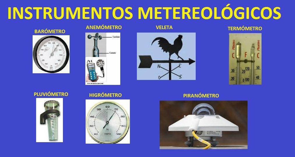 instrumentos para medir el tiempo atmosférico