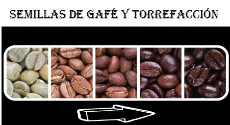 torrefaccion del cafe