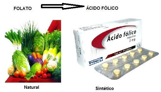 alimentos ricos en acido folico embarazo