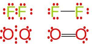 ejemplos de enlaces covalentes