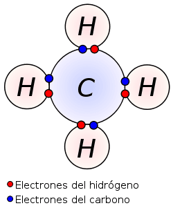enlace covalente triple