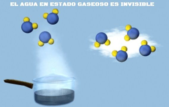 estado gaseoso del agua invisible