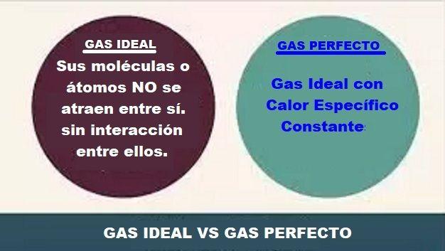 gas perfecto