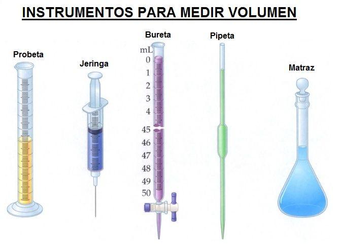instrumentos para medir volumen