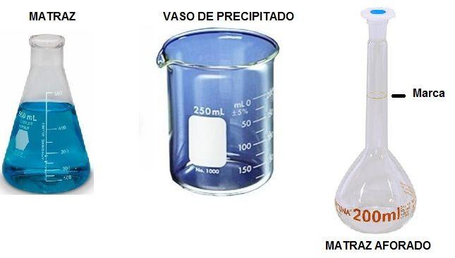 matraz y vaso de precipitado