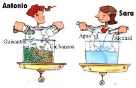 mezcla homogénea y heterogénea