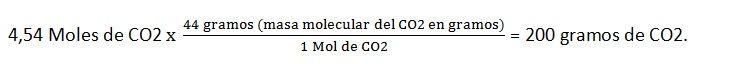 gramos CO2