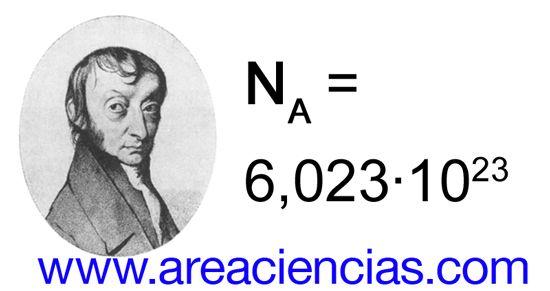 número de Avogadro