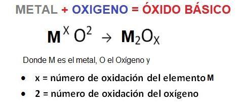 Oxidos Basicos Ejemplos