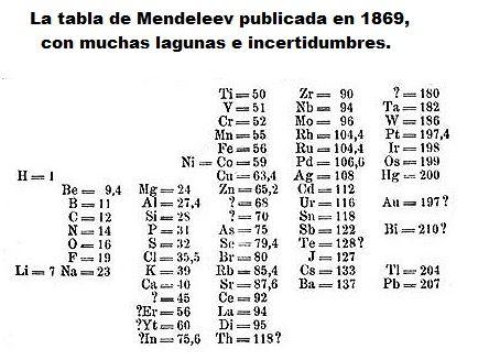 primera tabla periodica