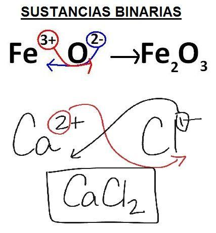 sustancias binarias