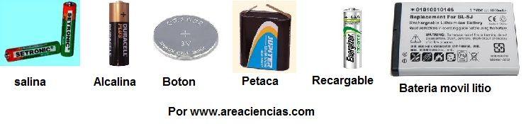 Las pilas usadas - Tipos de pilas recargables ...