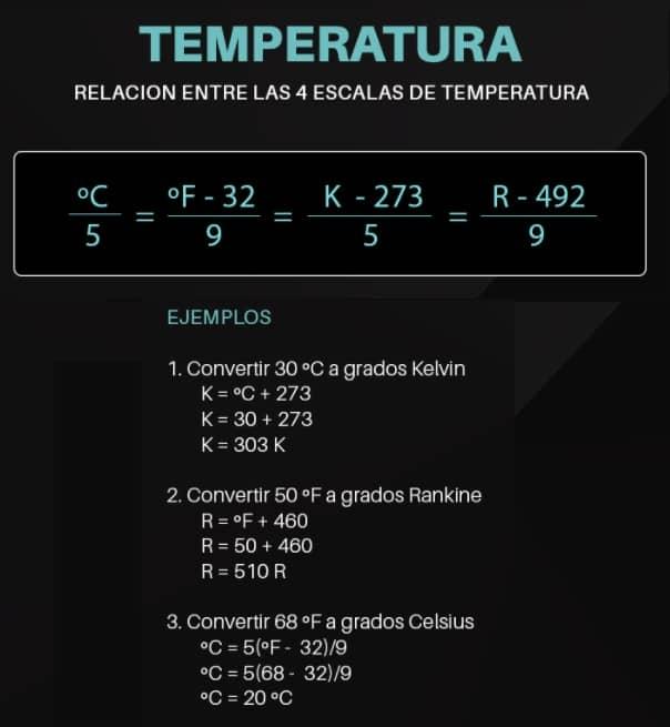 escalas temperatura conversión