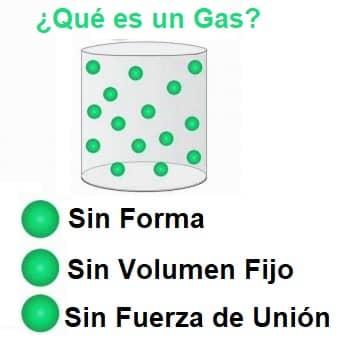 ¿Qué es un Gas?