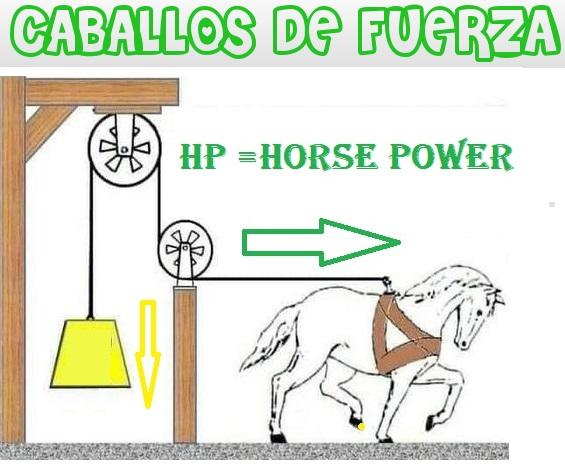caballos de fuerza hp