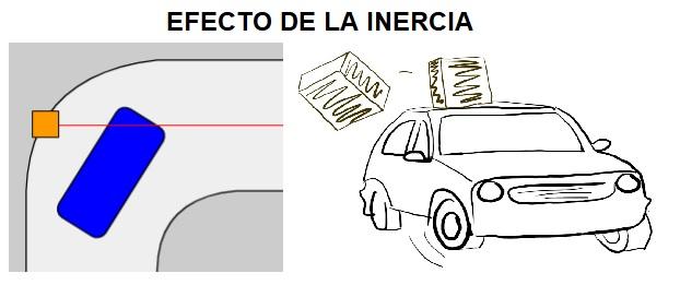 efecto de la inercia