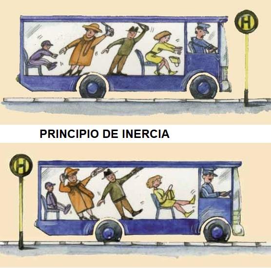 principio inercia